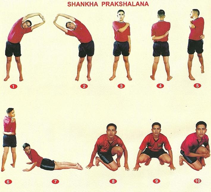 Шанкха-Пракшалана