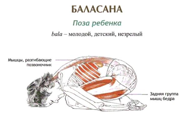 Баласана